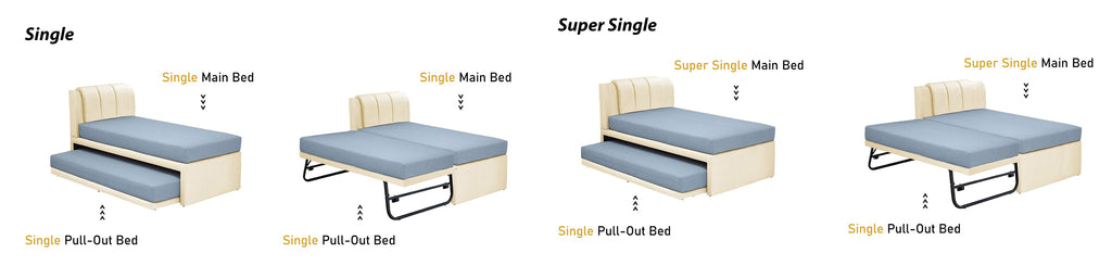 Carlin 3 in 1 Leather Bed Frame, Pull Out Bed, and Mattress Cream In Single and Super Single Size