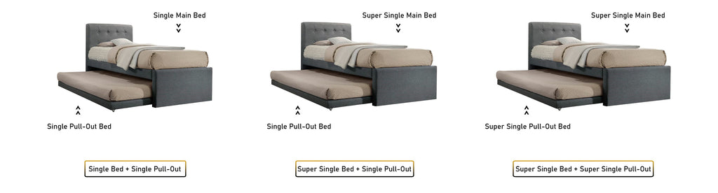 Sadie 3 in 1 Fabric Bed Frame, Pull Out Bed, and Mattress Dark Grey In Single and Super Single Size
