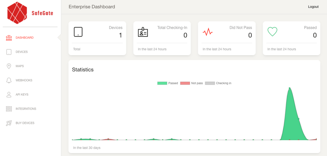 Enterprise Dashboard - SafeGate