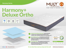 "Load image into Gallery viewer, MLILY® Harmony+ Deluxe Ortho 10"" Gel Memory Foam Mattress-In-A-Box"