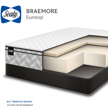 Load image into Gallery viewer, Sealy Essentials Braemore MIXnMATCH Eurotop Foam Mattress