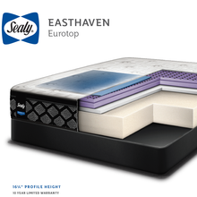 Load image into Gallery viewer, Sealy Posturepedic® Easthaven Eurotop Mattress