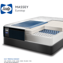 Load image into Gallery viewer, Sealy Posturepedic® Performance Plus Massey Firm Eurotop Mattress