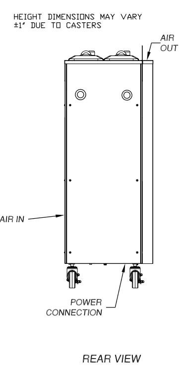 Stoelting F231 Rear View Drawing
