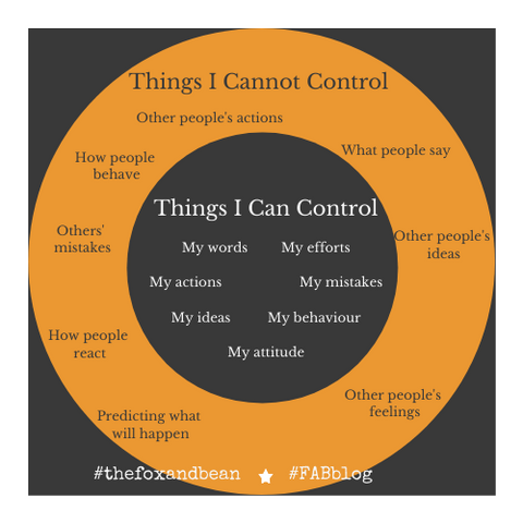 The Fox & Bean Blogpost - Clearing Out - Circles of Control
