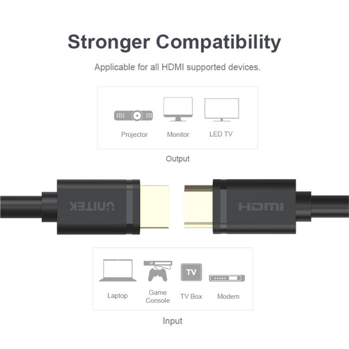 HDMI 2.0 4K 60Hz Cable