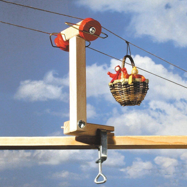 raised support for basket cable car kit