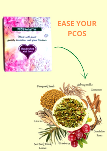 Ease your PCOS Plan