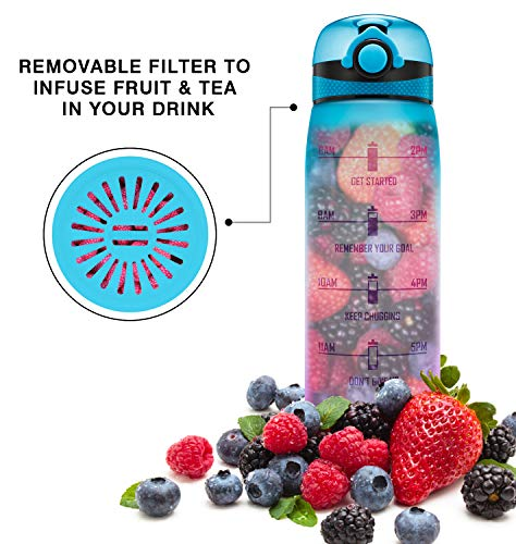 Motivational Water Bottle with Time Marker & Removable Fruit Infuser