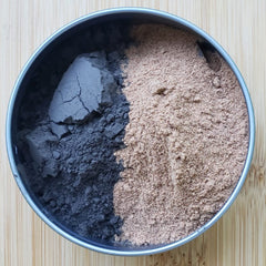 Face & Neck Mask - Black Brazilian Clay & Organic Guarana - Caffeinated.