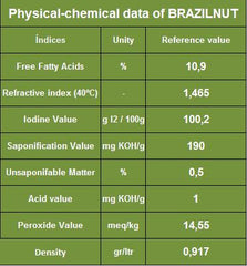 Brazil Nut Oil - Rainforest Chica  - 6