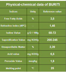 Buriti Oil - Rainforest Chica  - 7