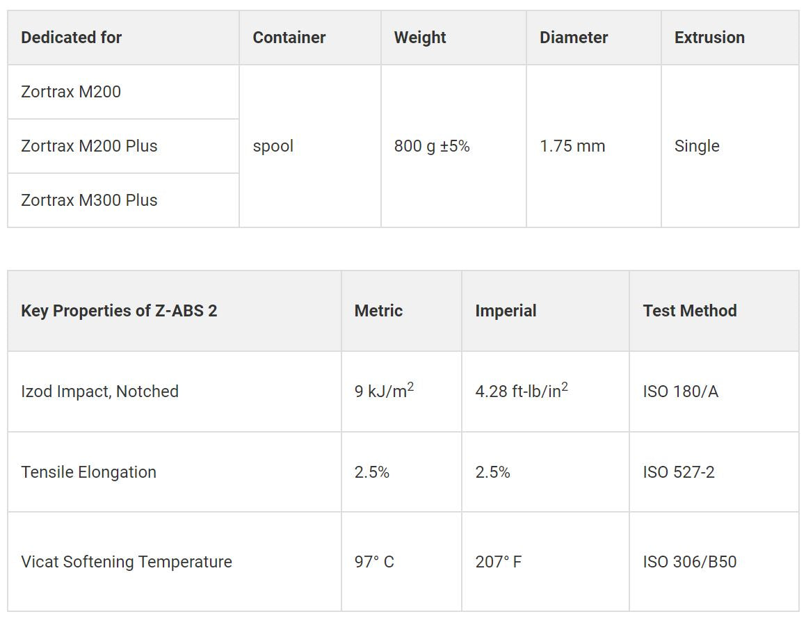 Zortrax Z-ABS 2 Specification