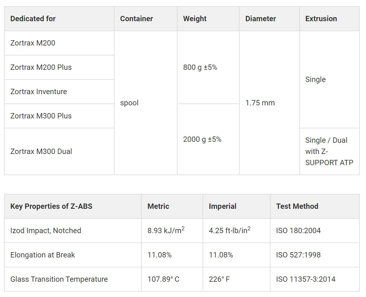 Zortrax Z-ABS Specification