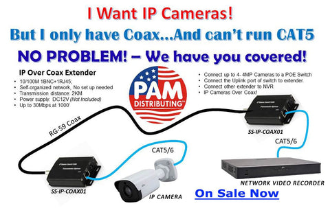 Smart Cabling – PAM Distributing Co