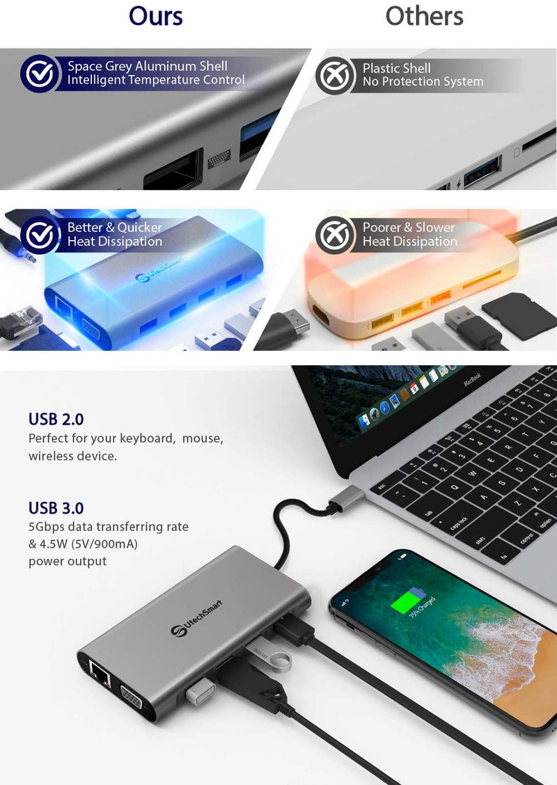 USB  C Adapter Docking Station, 11 in 1 USB C Adapter with Gigabit Ethernet Port
