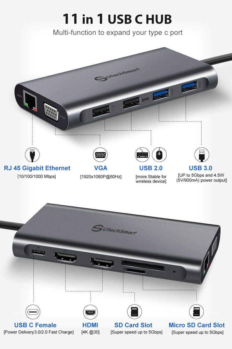 USB C Hub, Triple Display USB Type C Adapter Docking Station