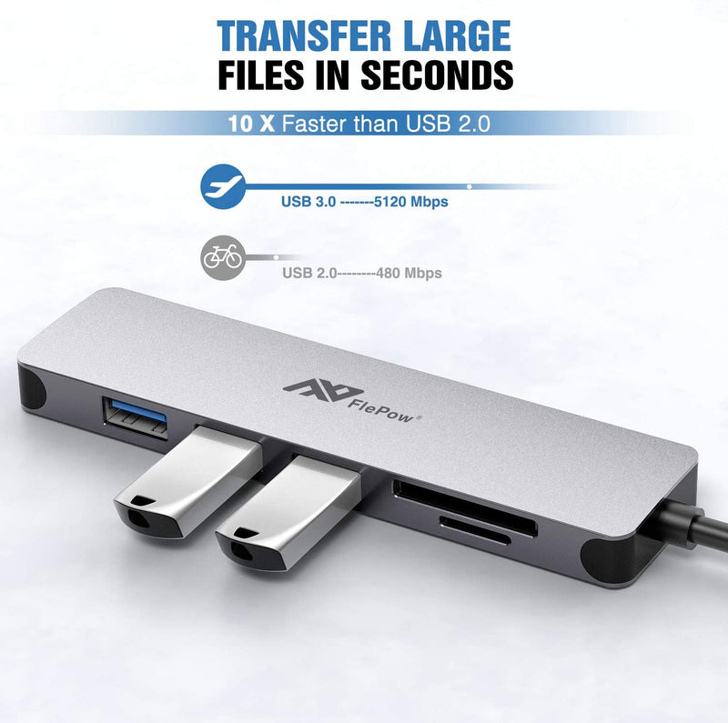 USB C Hub – Whether for Entertainment of Your Office, Get Connected | USB Chub