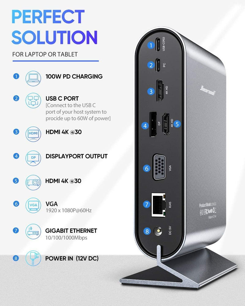 USB C 4K 17 in 1 Docking Station – All Bow Before the King of Docking Stations | USB Chub