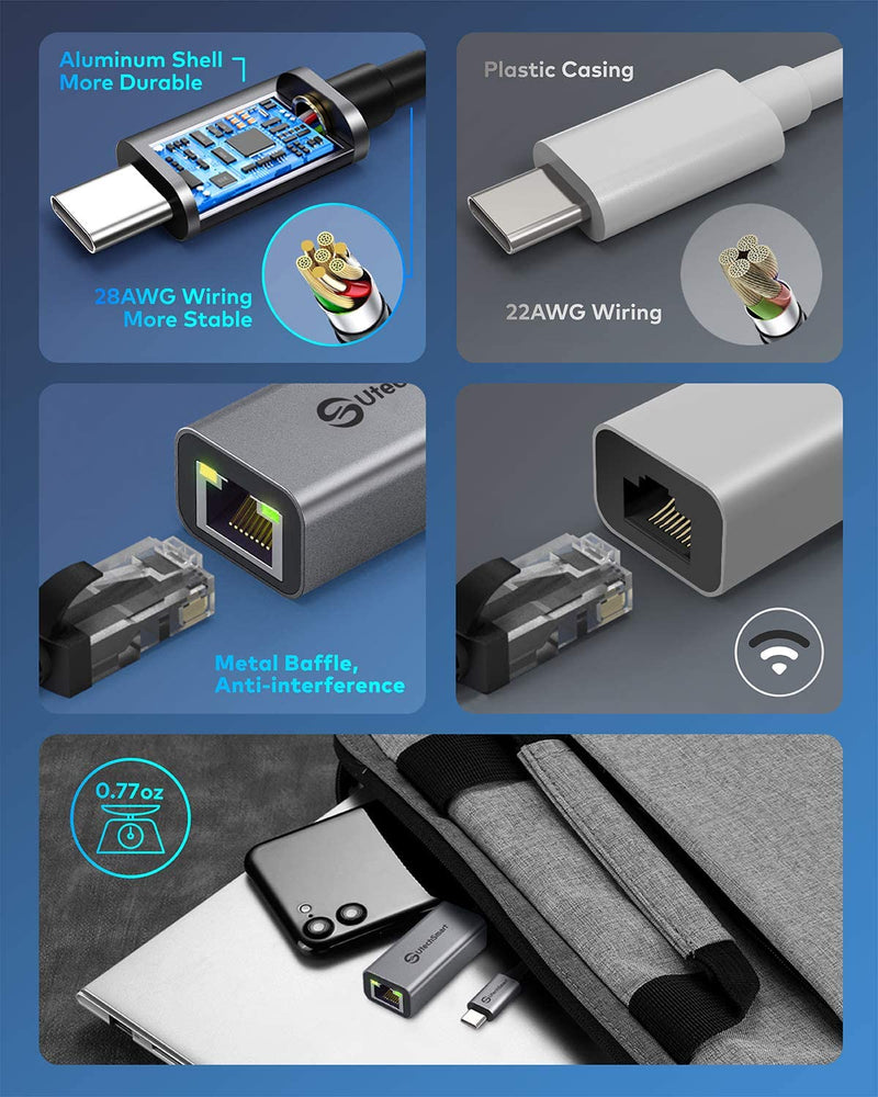 Type C Thunderbolt LAN Converter – Get Connected and Stay Connected | USB Chub