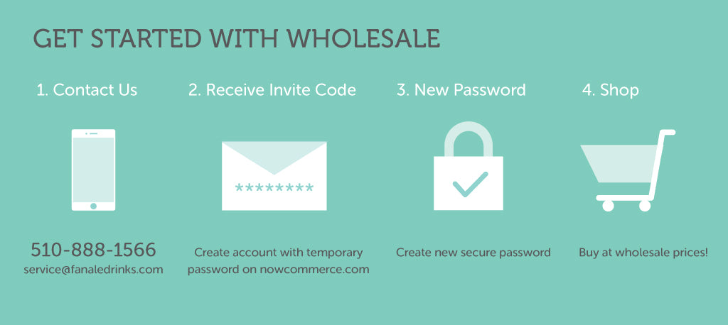 Wholesale Site Access