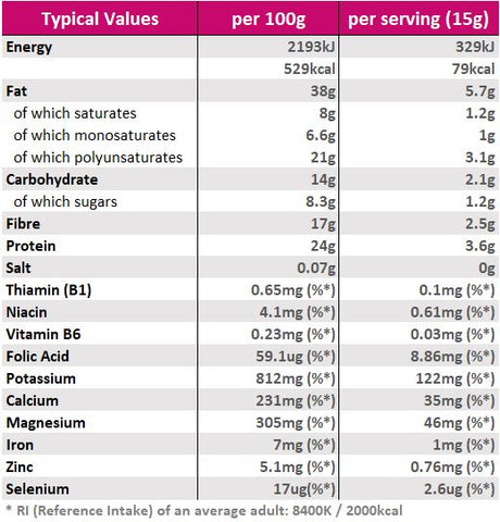 Your UnbelievaBowl Focus nutrition label supports psychological and cognitive function improve memory and concentration chia seeds hemp seeds dates walnuts pumpkin seeds cacao nibs flax seed turmeric linseed brain boosting foods cognitive decline omega foods DHA vitamins and minerals healthy nuts and seeds superfoods brain food omega 3 fatty acids Docosahexaenoic acid brain health inflammatory response improved heart health