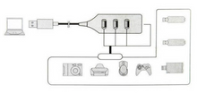 Load image into Gallery viewer, 4 Ports USB 2.0 HUB