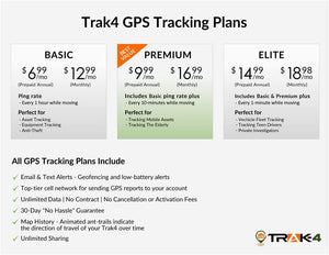 Trak-4 12v GPS Tracker with Wiring Harness