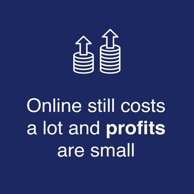 Increase Digital Profits