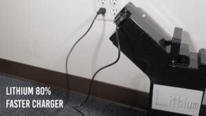 Lithium battery charging on wall outlet