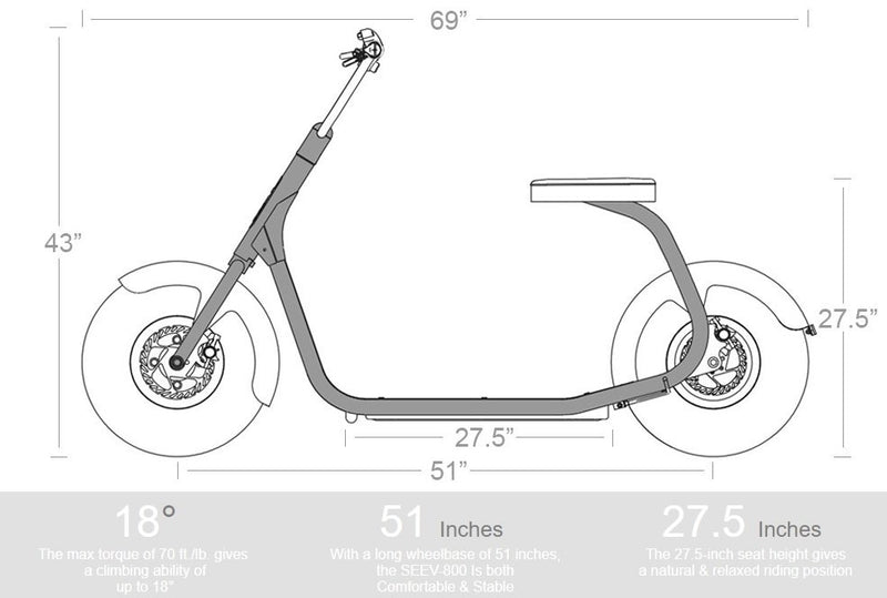 SSR Motorsports 800W SEEV-800 Fat Tire Electric Scooter - scooter measurements