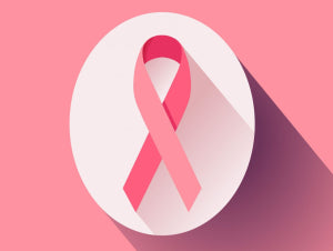 CBD and Breast Cancer