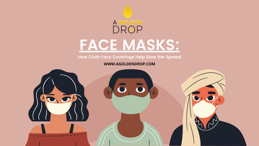 Face Mask is Essential: Stop the spread, mask up!