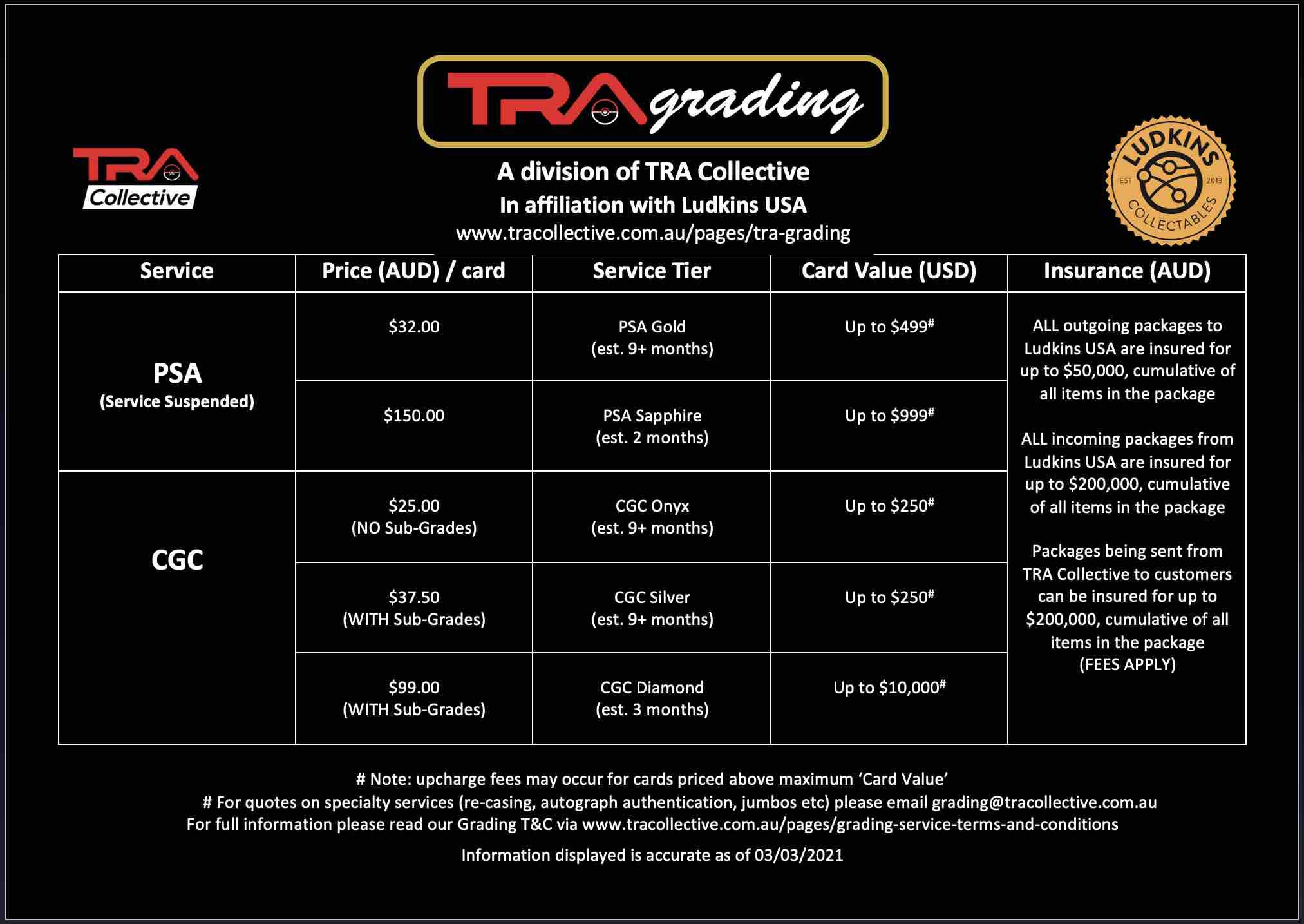 TRA Collective PSA and CGC grading middleman service price breakdown image