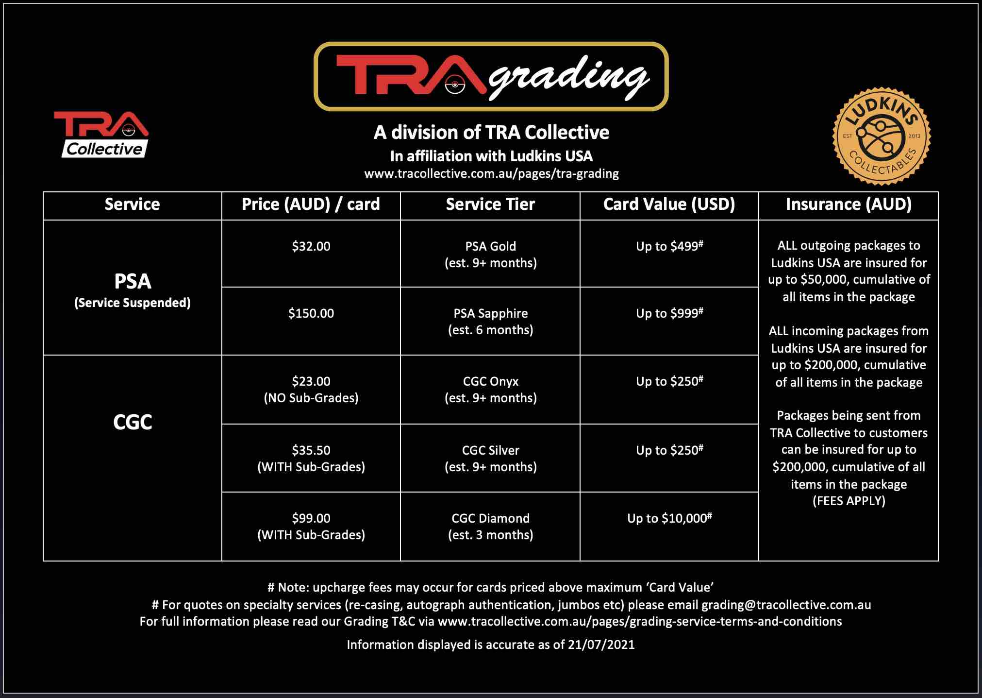 TRA Collective PSA and CGC card grading middleman service price breakdown image