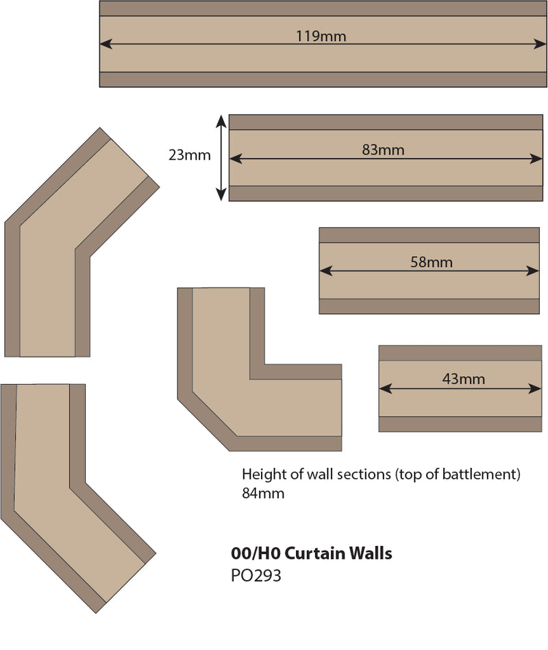 Metcalfe Castle Curtain Walls