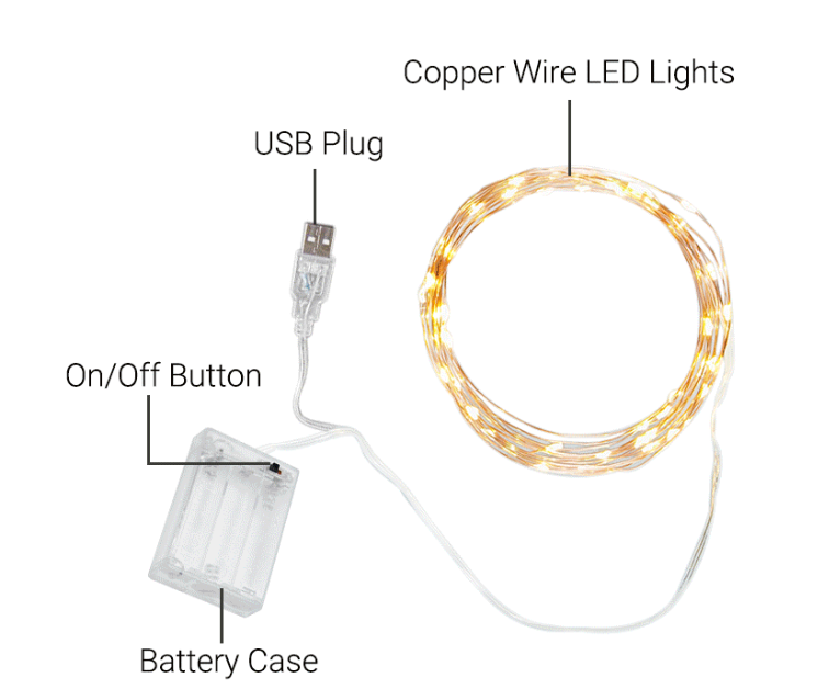 USB and Battery Copper Wire LED Lights