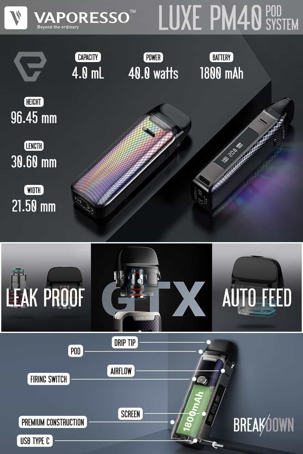 Vaporesso Luxe PM40 Infographic