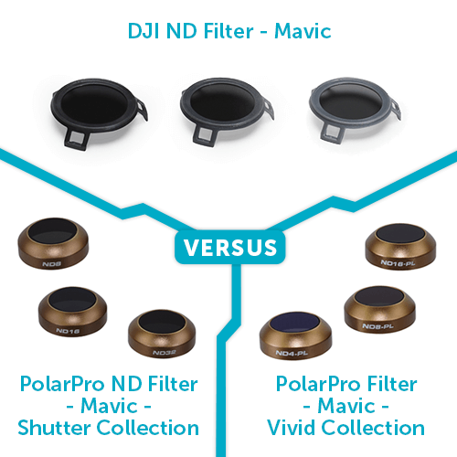 DJI ND Filter Vs PolarPro Filters