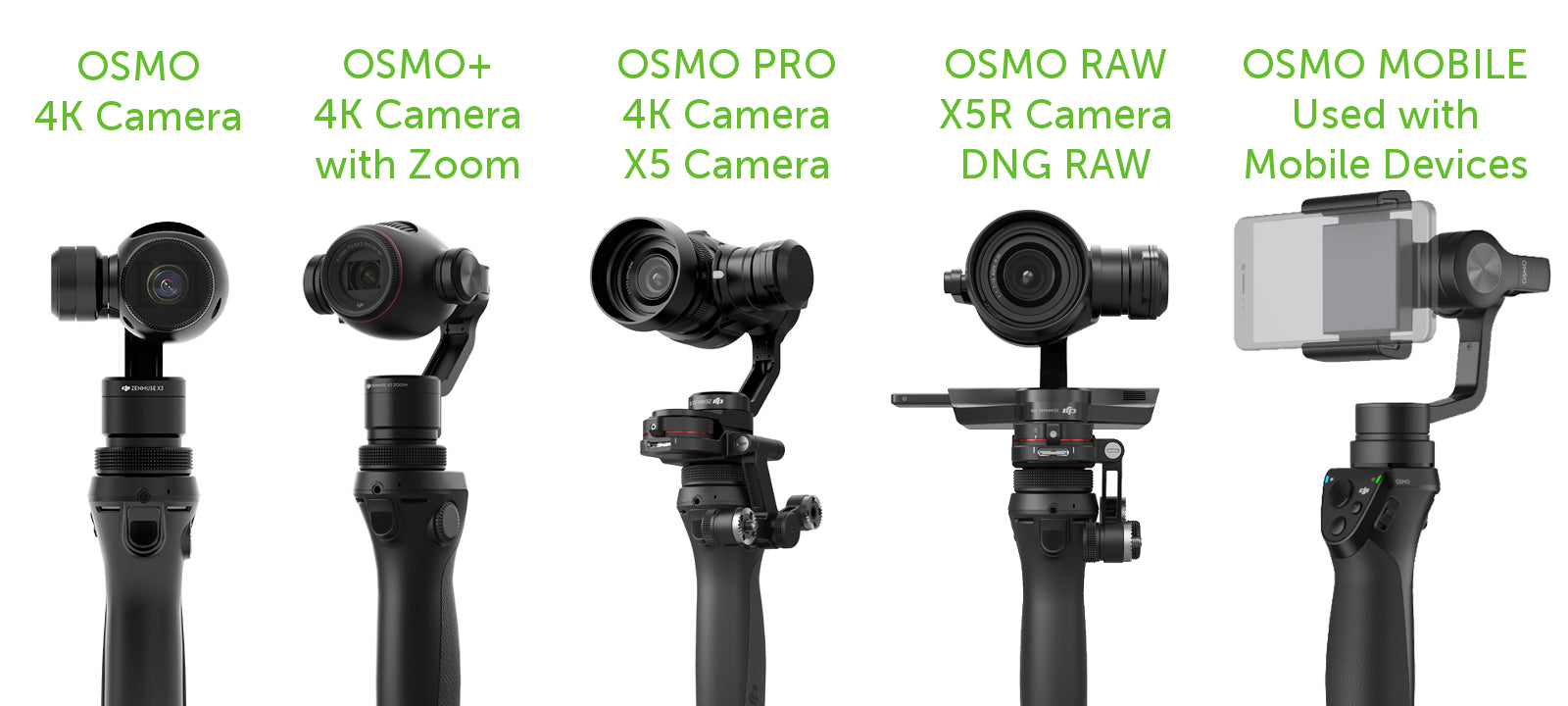 osmo-comparison-table