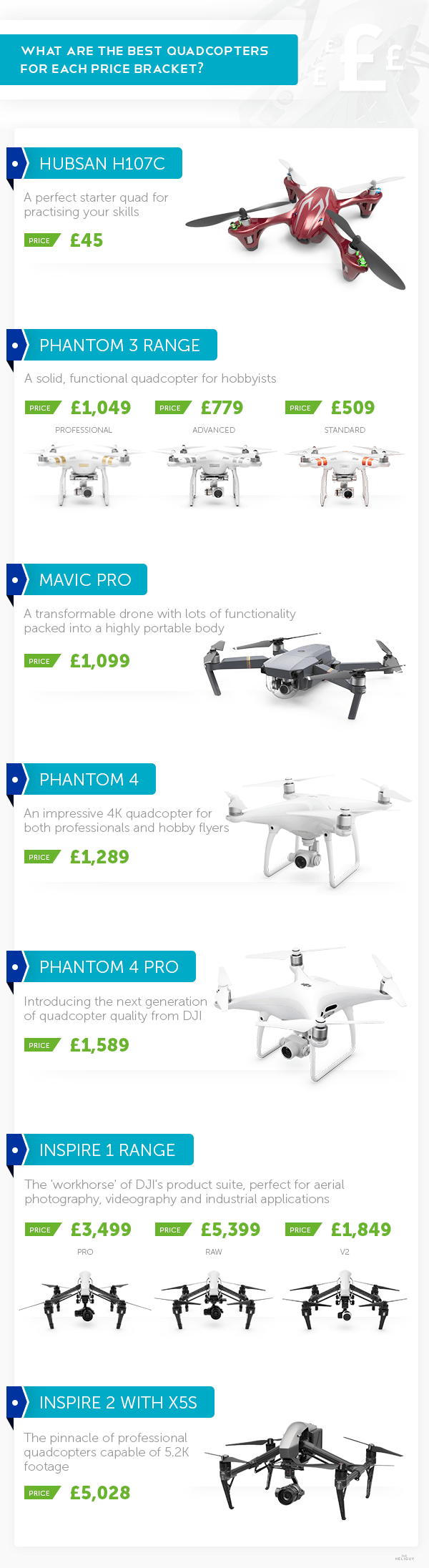 What Are The Best Quadcopters For Each Price Bracket?