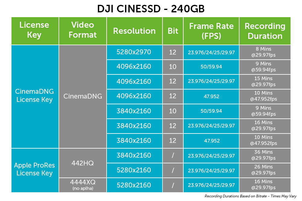 CINESSD-240GB