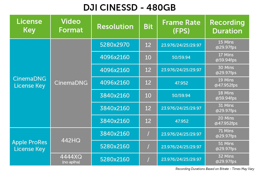 CINESSD-480GB