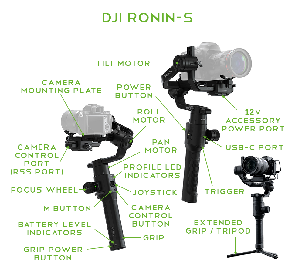 Dji Ronin S In Depth Series Part 1 Setup Heliguy Camera Diagram My Blog The Is Made Up Of A Handle Battery And Gimbal Itself Check Out Below Image Which Highlights Each Component