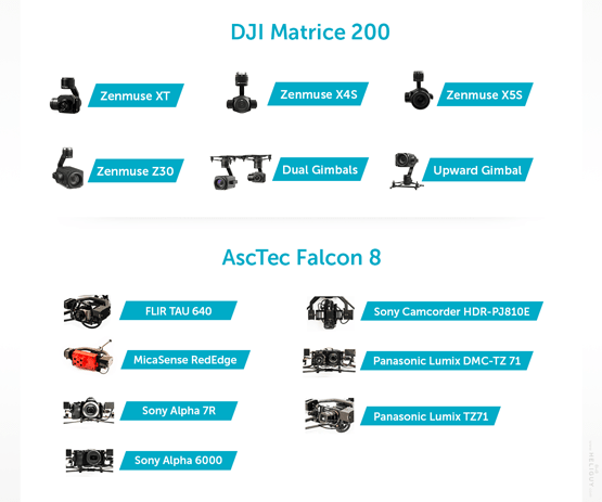 Heliguy-Matrice_200_Series_VS_AscTec_Falcon_8-Camera_Specs