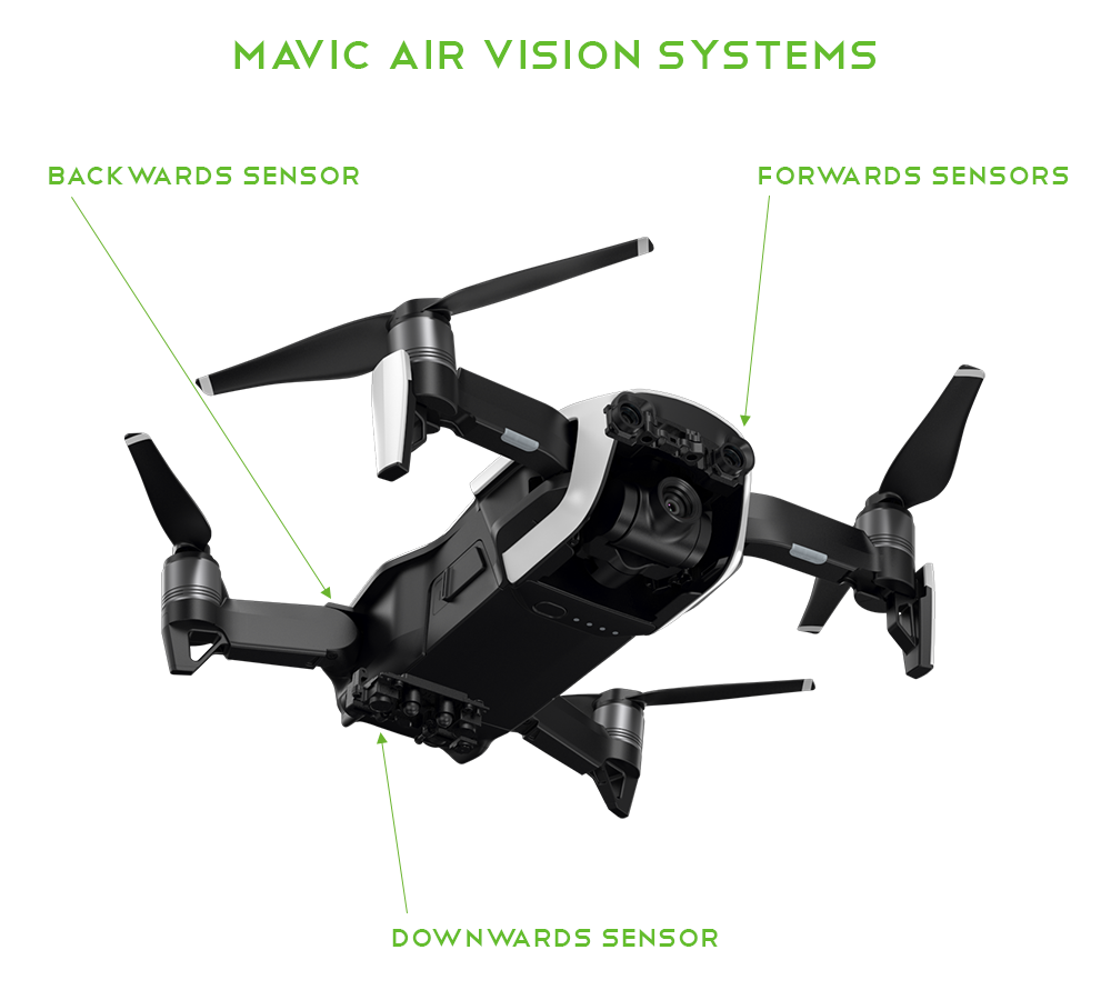 DJI Mavic Air in Depth Series – Aircraft Safety | Heliguy