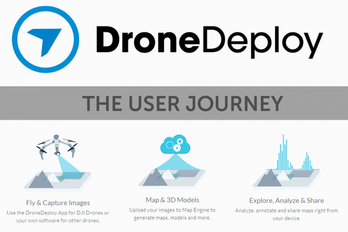 dronedeploy user journey
