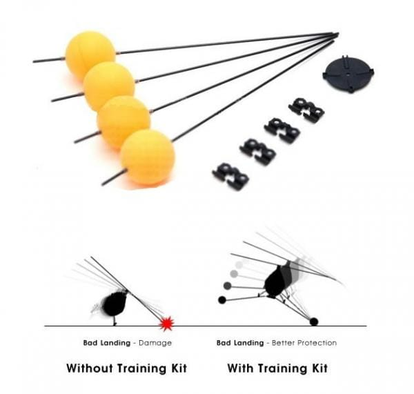 Training Kit Diagram