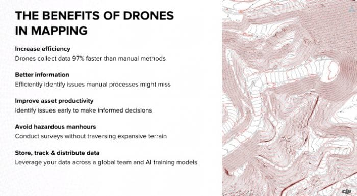 Is RTK the future of drone mapping? | Heliguy
