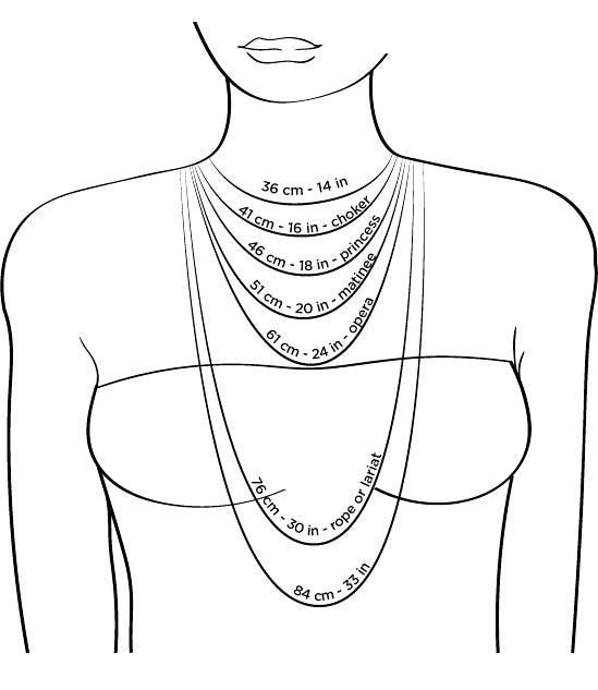 Necklaces guide